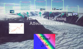 How Global Warming