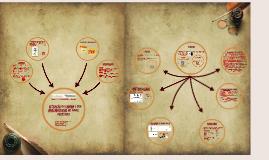 Copy of Copy of Copy of Copy of Fibras de Soya y Maíz