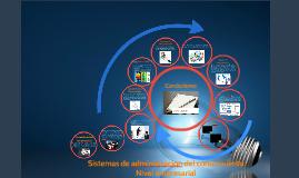 Copy of Sistemas de administracion del conocimiento