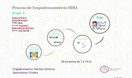 Proceso de Empadronamiento HIBA