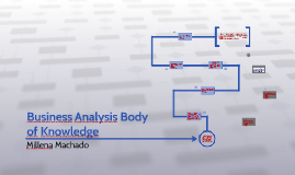 O Business Analysis Body of Knowledge (BABOK) ou, conforme a