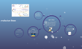 evolucion linux
