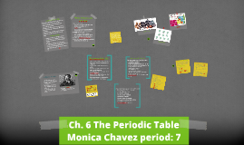Copy of Ch. 6 The Periodic Table