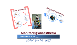 Copy of Monitoring anaesthesia