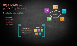 Copy of Copy of Mapa mental de producto y servicio