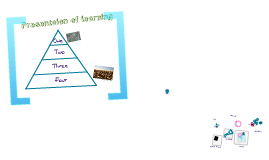 Presentation of Learning