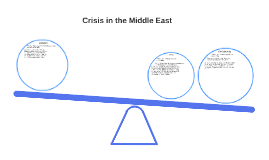 Crisis in the Middle East