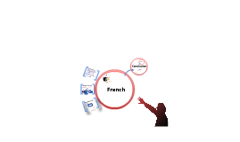 French Revision Unit 2 Studio 1