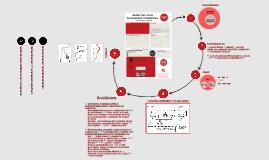 Copy of (1) Understøtter et teoretisk billede af bæredygtighedsbegre