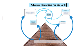 Copy of Advance  Organizer