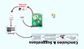 Copy of Copy of HSW 1