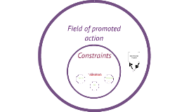 Field of promoted action
