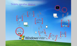 Copy of Sistema operativo windows