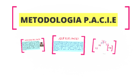 Copy of METODOLOGIA PACIE