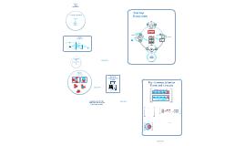eTeams--Technology Commercializatoin