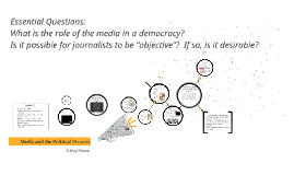 Media and the Political Process