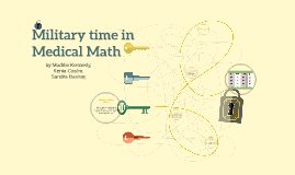 Military time in Medical Math