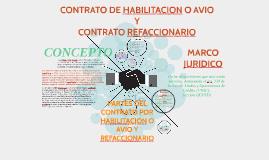 Copy of CONTRATO DE HABILITACION O AVIO Y CONTRATO REFACCIONARIO