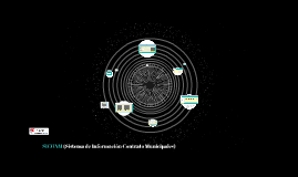 SICONM (Sistema de Información Contrato Municipales)