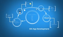 Copy of iOS App Development