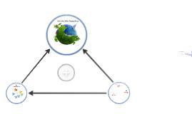 Servicios Web Geográficos