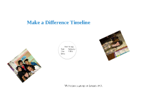 Make a Difference Timeline