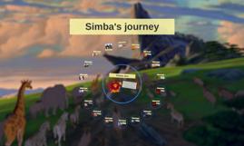 Simba's journey