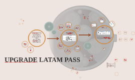 UPGRADE LATAM PASS