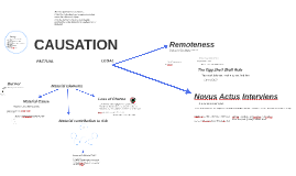 Copy of CAUSATION