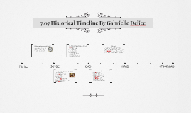 7.07 Historical Timeline By Gabrielle Delice