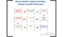 Pomiar działań employer branding - budowa narzędzi badawczych