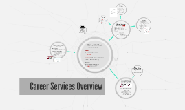 Freshman Career Services Overview