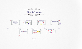 Copy of Omni-Channel