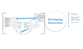 AAC: Structure of a Lesson