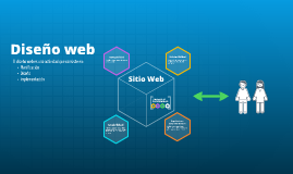 Copy of Diseño web