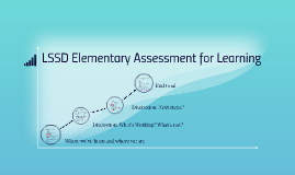 Copy of  Elementary assessment for learning