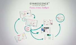Société Evanescence