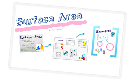Copy of Surface Area