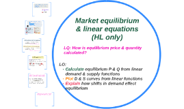 Market equilibrium and linear equations (HL only)