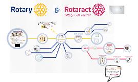 Copy of Rotary International