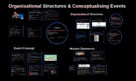 Copy of Organisational Structures & Conceptualising the Event
