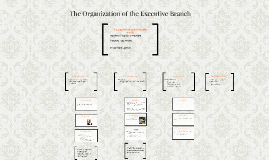 Copy of The Organization of the Executive Branch