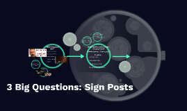 3 Big Questions: Sign Posts