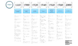 Clara Barton Timeline 19212   PCMODE