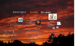 Internet Explorer vs. Firefox & Chromium