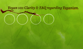 Vegan 101: Clarity &  FAQ quest regarding Veganism.
