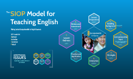 SIOP model for teaching English
