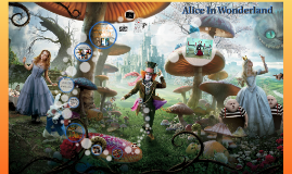 Copy of Alice In Wonderland