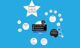 How Can the Arts Be Assessed in the Classroom