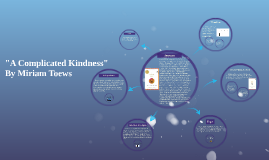 a complicated kindness essay thesis More essay examples on literature rubric many writers have commented on the happiness-bestowing properties of kindness isen and levin (1972) claimed that kindness was the key to happiness.